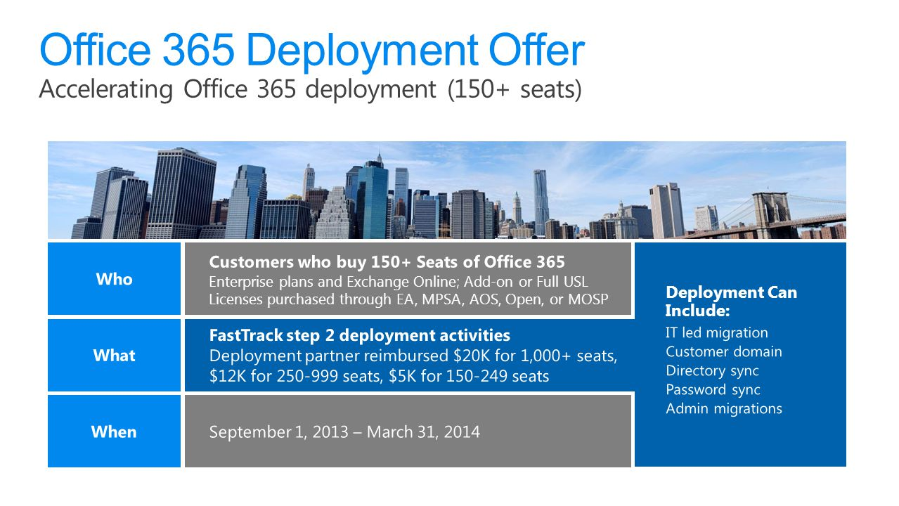 Microsoft Office365 4/2/2017. Office 365 Deployment Offer Accelerating Office 365 deployment (150+ seats)