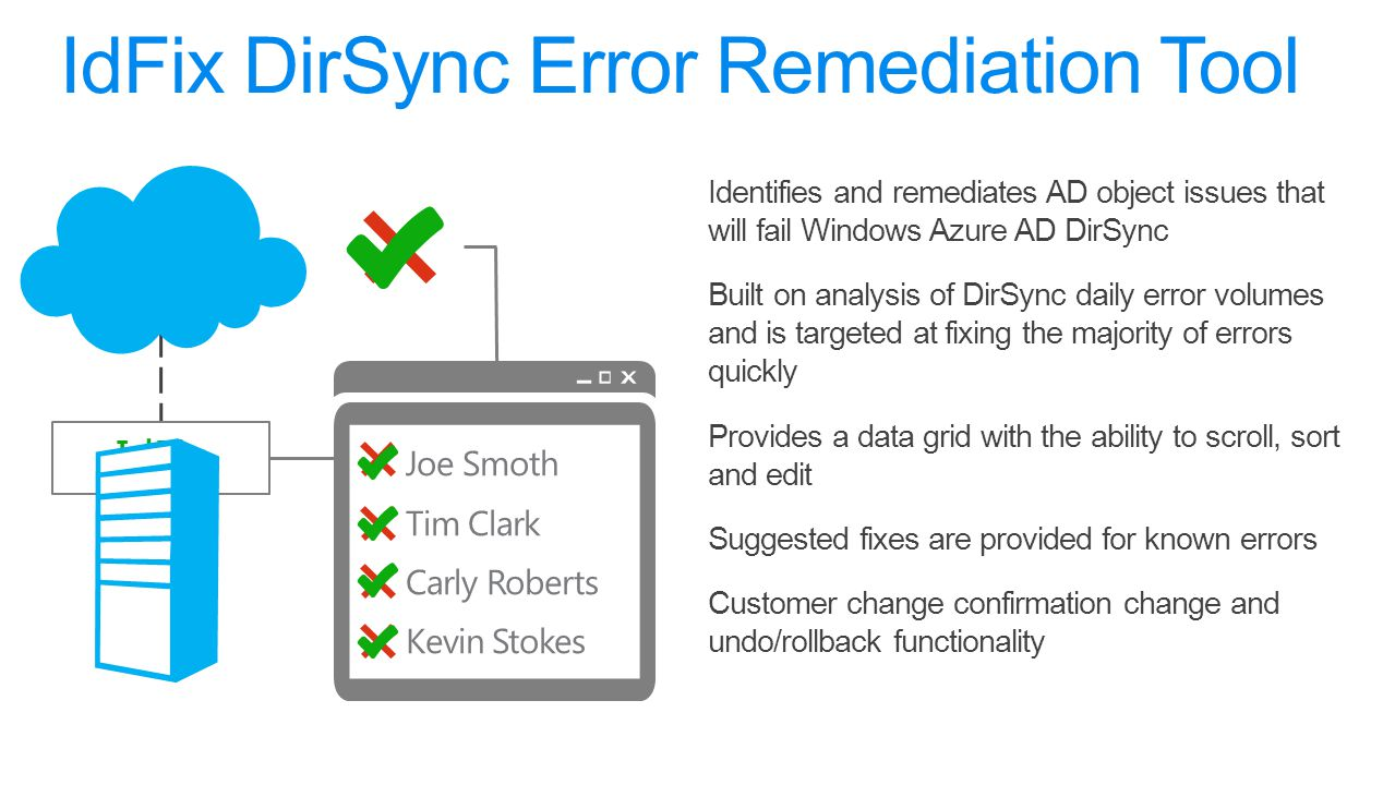 IdFix DirSync Error Remediation Tool