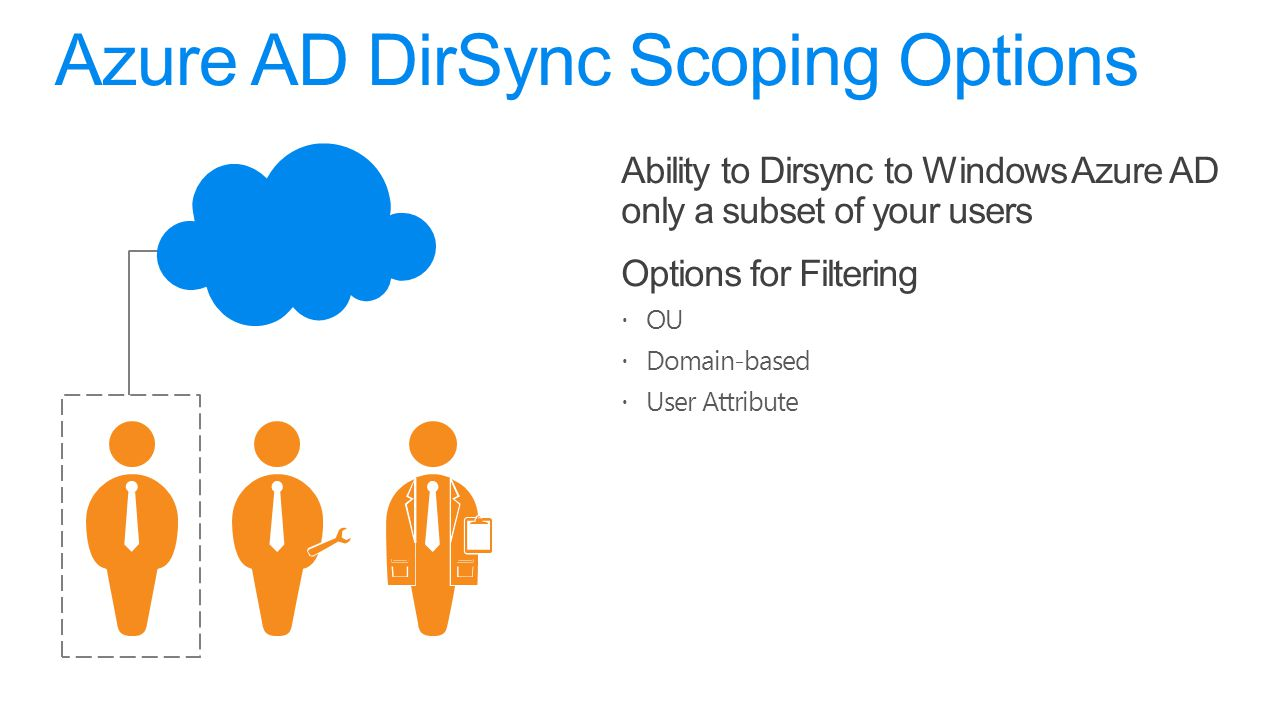 Azure AD DirSync Scoping Options