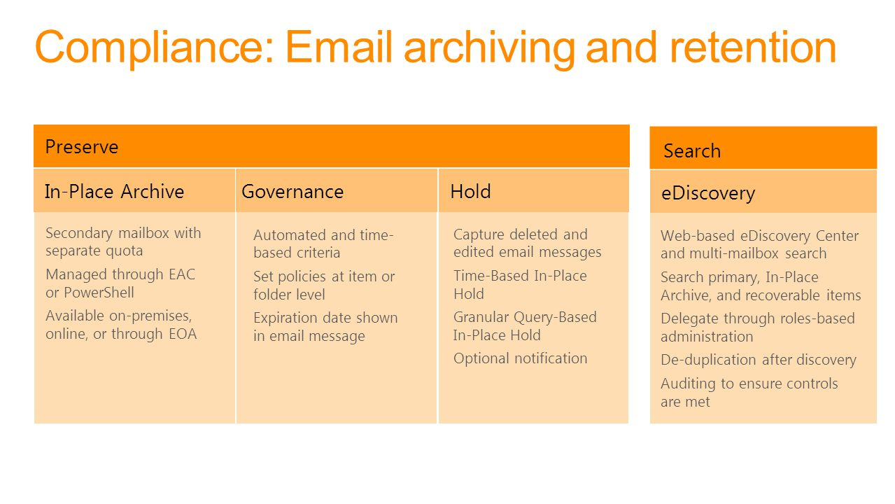 Compliance: Email archiving and retention