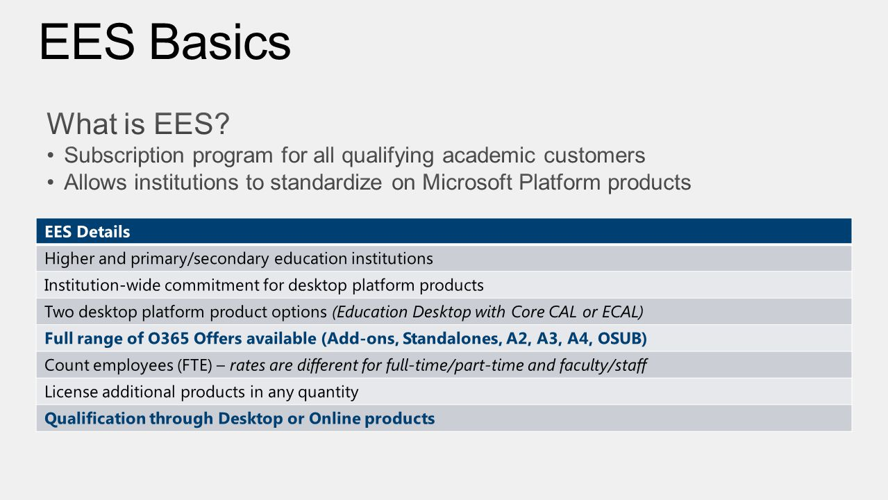 EES Basics What is EES Subscription program for all qualifying academic customers.