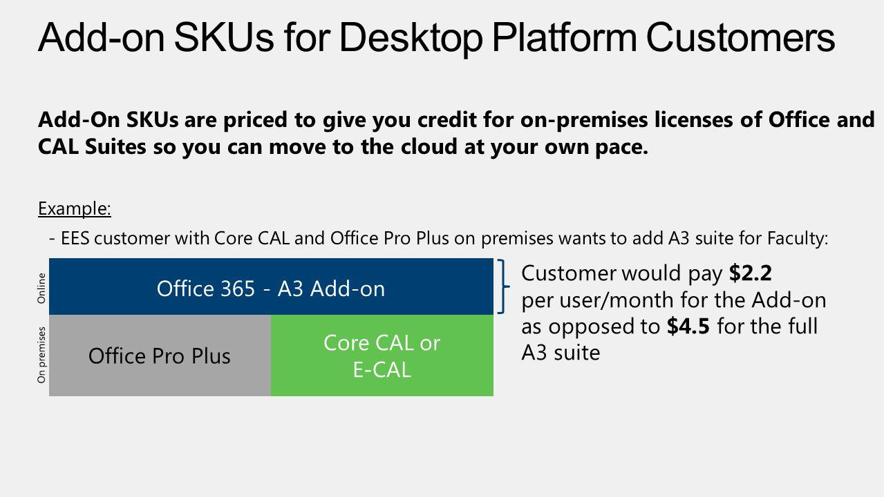 Add-on SKUs for Desktop Platform Customers