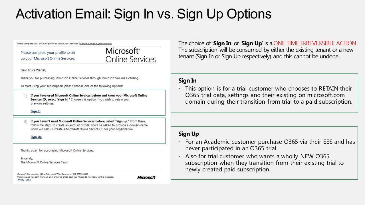 Activation Email: Sign In vs. Sign Up Options