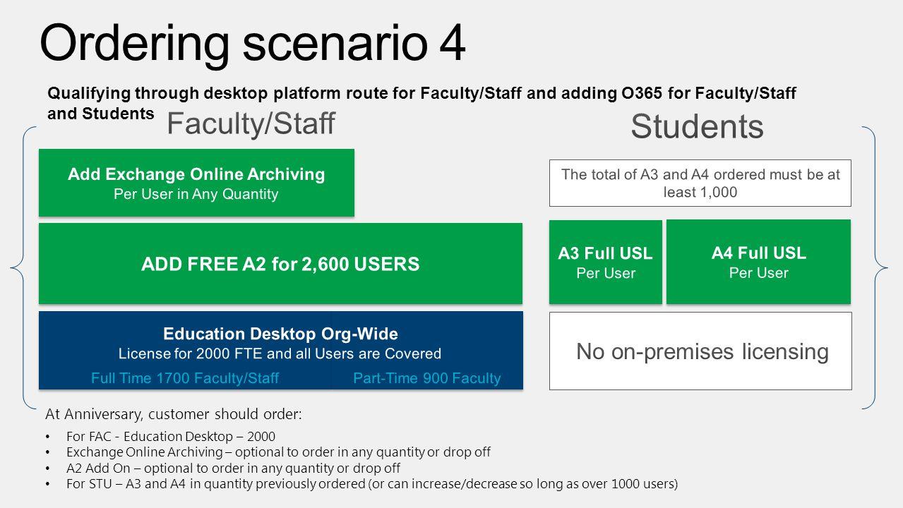 Add Exchange Online Archiving Education Desktop Org-Wide