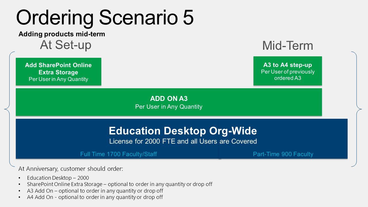 Add SharePoint Online Extra Storage Education Desktop Org-Wide
