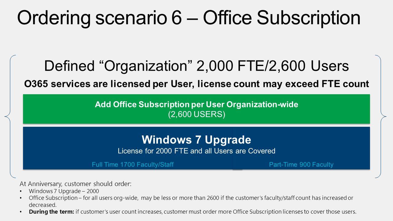 Ordering scenario 6 – Office Subscription