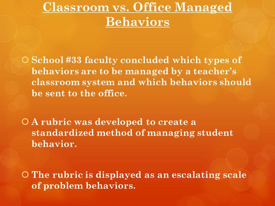 Classroom vs. Office Managed Behaviors