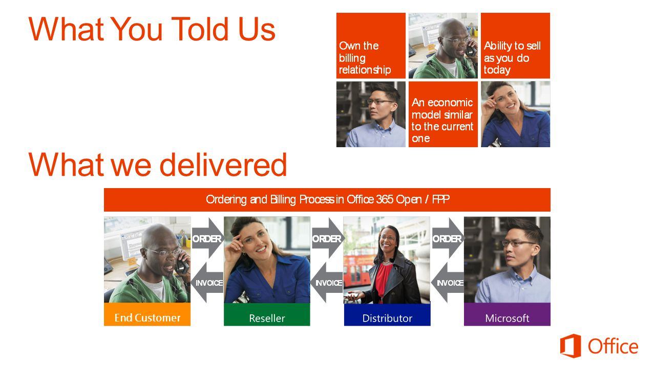 What You Told Us What we delivered Microsoft Office 4/2/2017