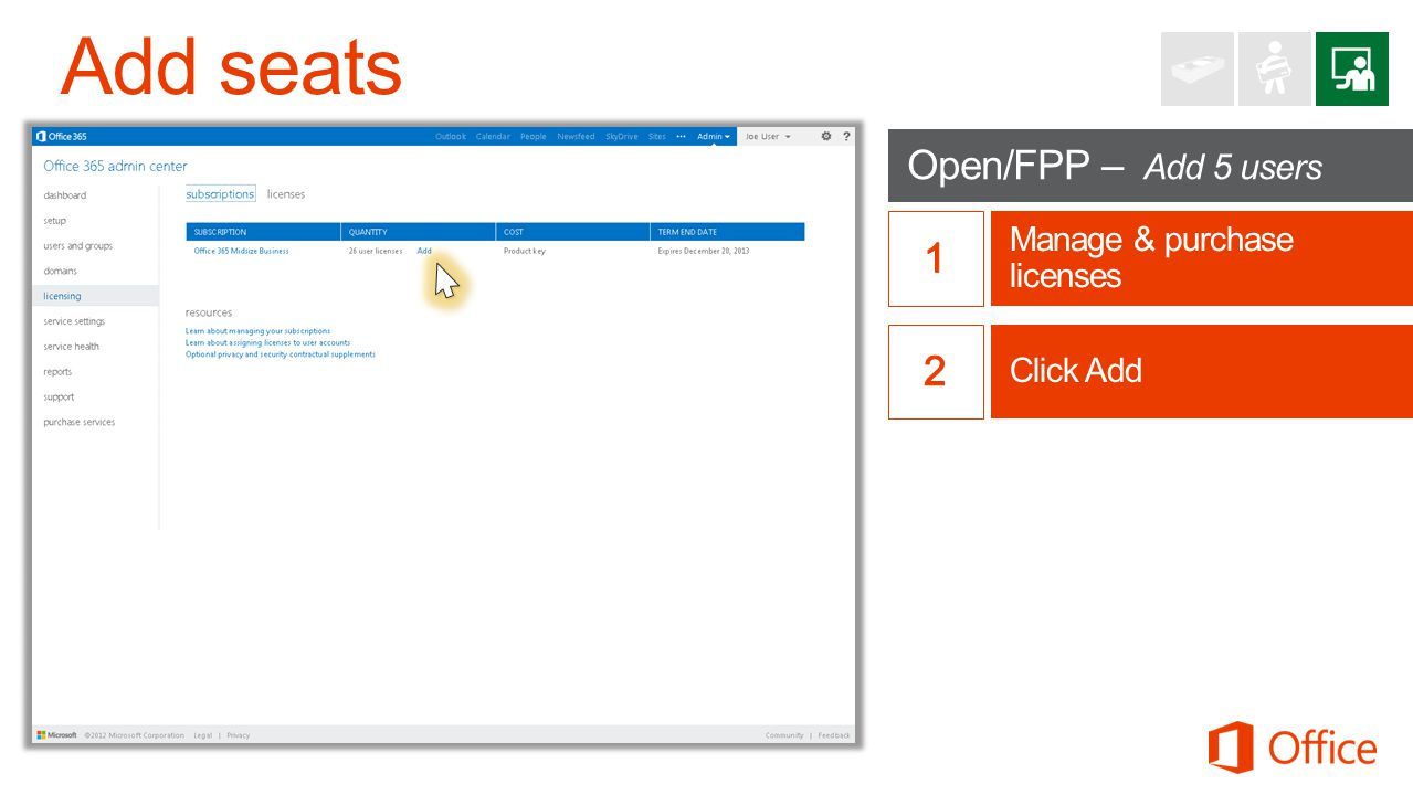Add seats Open/FPP – Add 5 users 1 2 Manage & purchase licenses