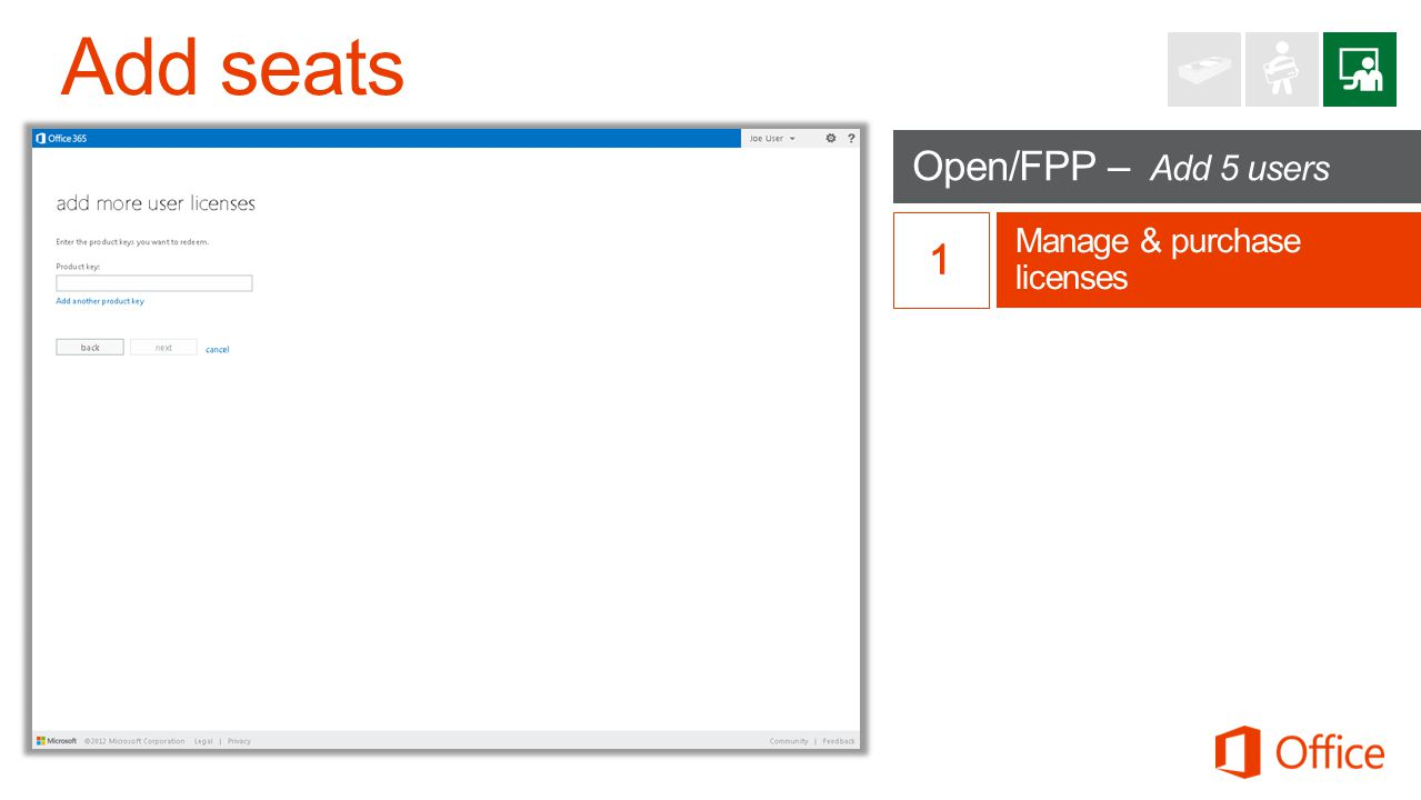 Add seats Open/FPP – Add 5 users 1 Manage & purchase licenses