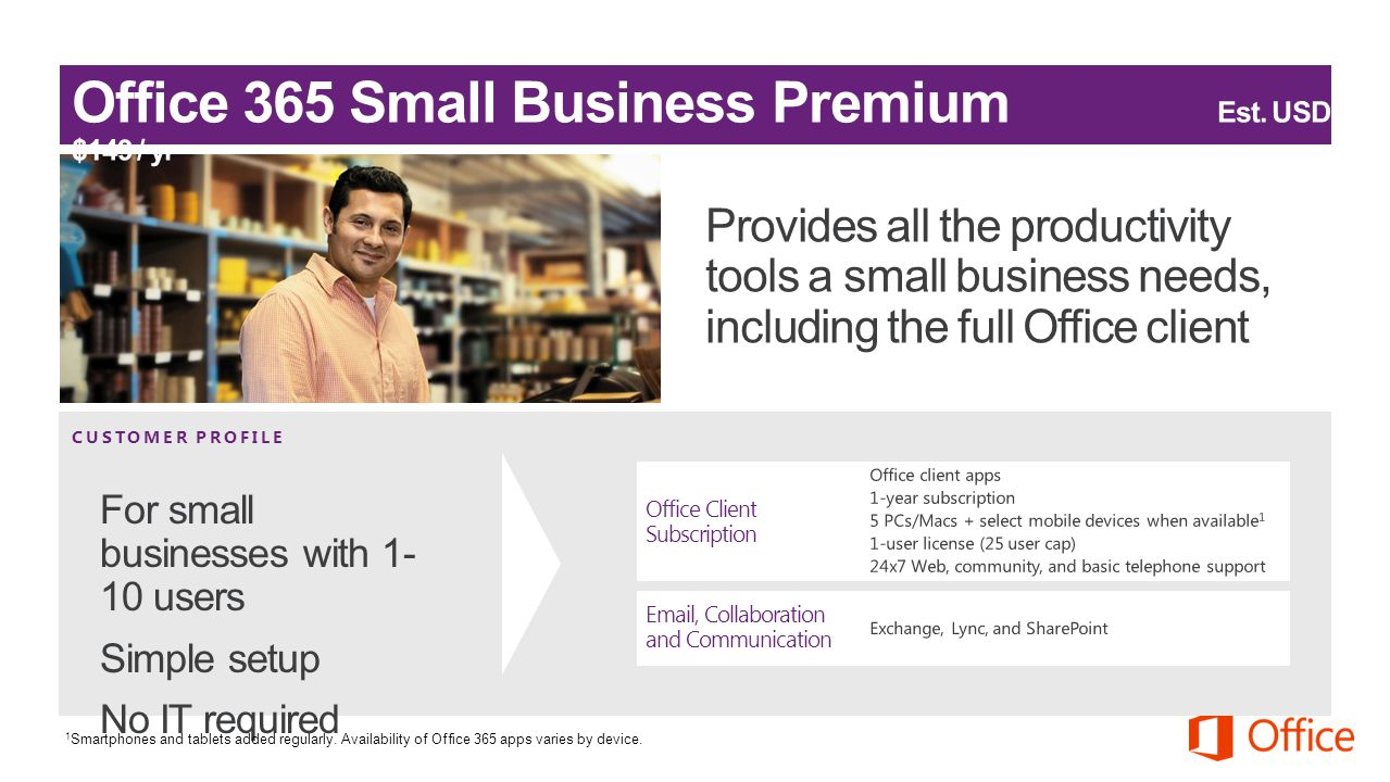 Office 365 Small Business Premium Est. USD $149 / yr