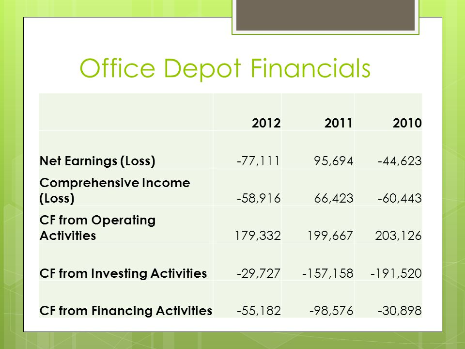 Office Depot Financials