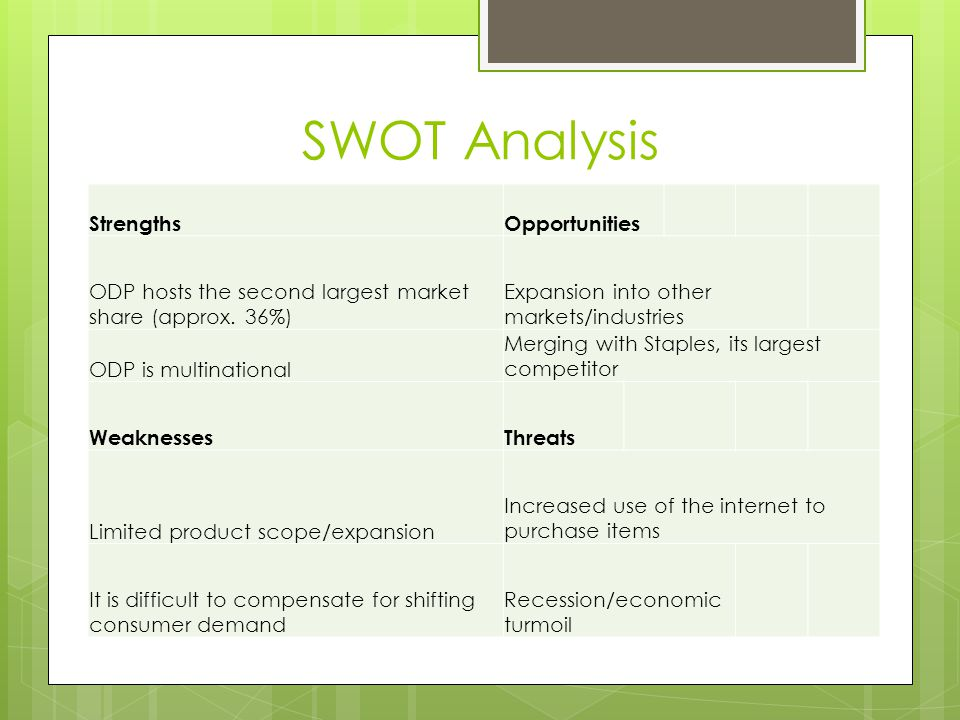 SWOT Analysis Strengths Opportunities
