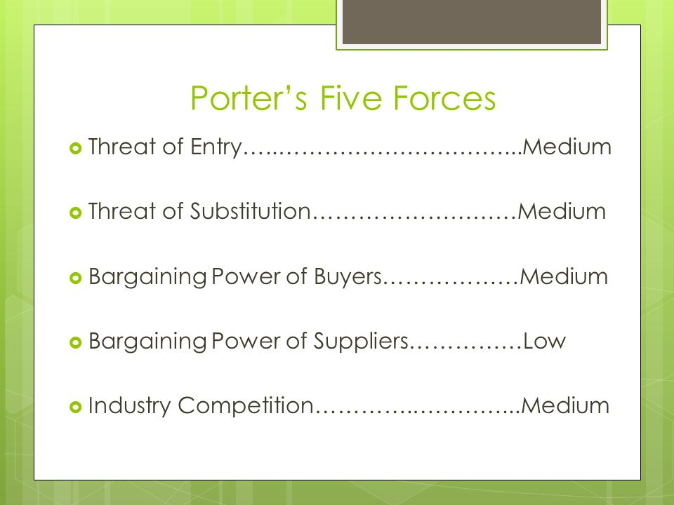 Porter's Five Forces Threat of Entry…..…………………………...Medium