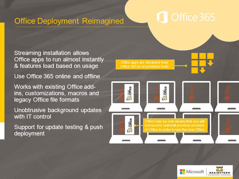 Office Deployment Reimagined
