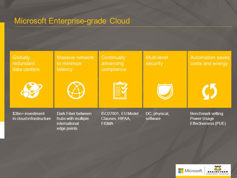 Microsoft Enterprise-grade Cloud