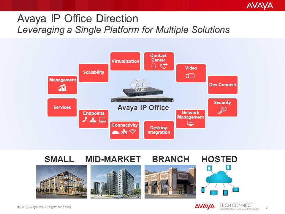 Avaya IP Office Direction Leveraging a Single Platform for Multiple Solutions
