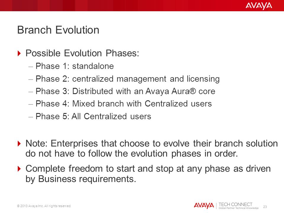 Branch Evolution Possible Evolution Phases: