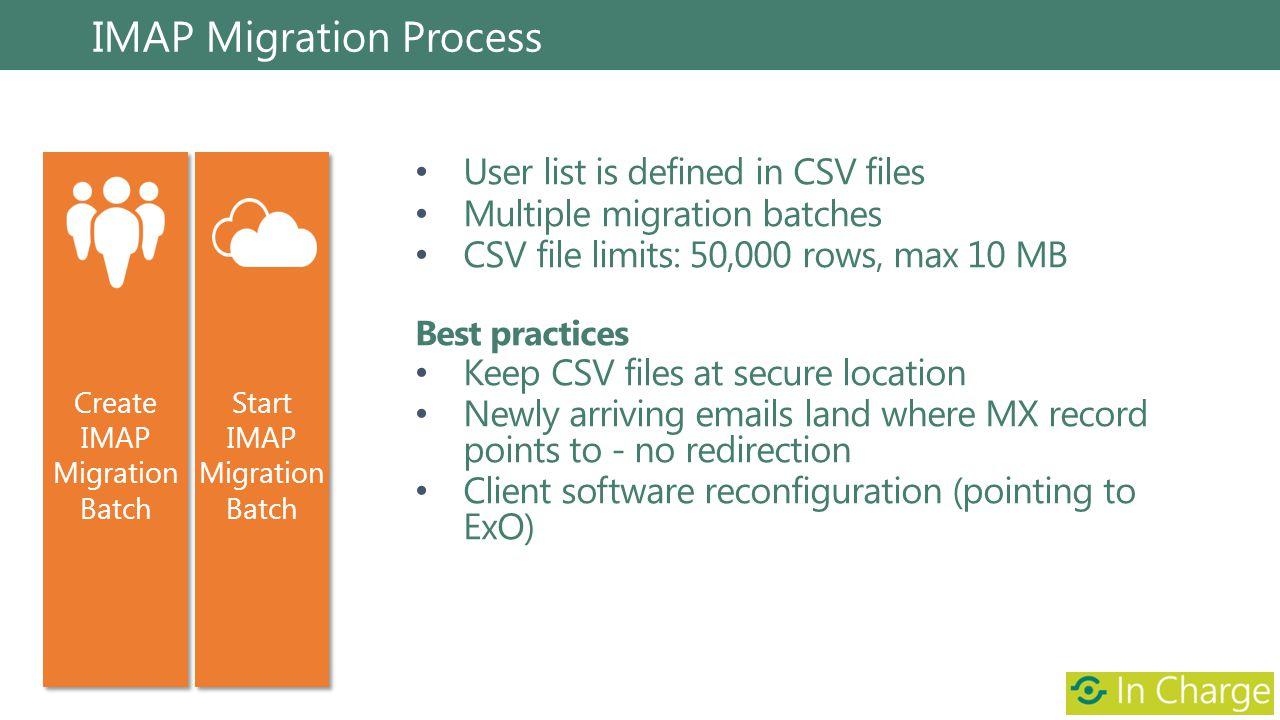 IMAP Migration Process