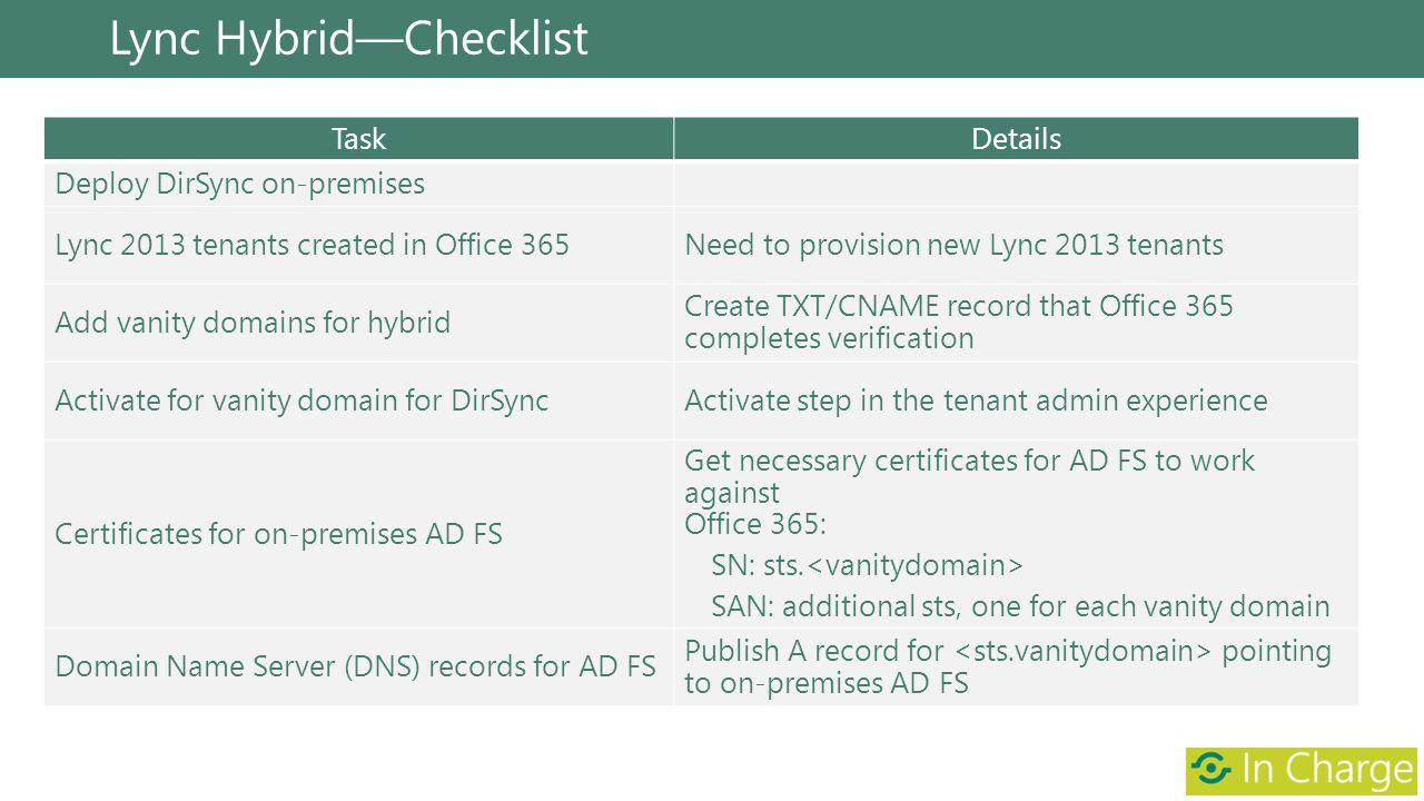 Lync Hybrid—Checklist