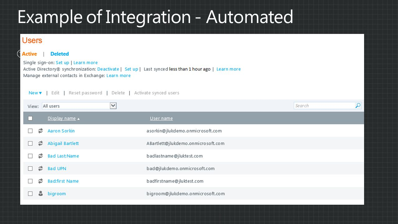 Example of Integration - Automated