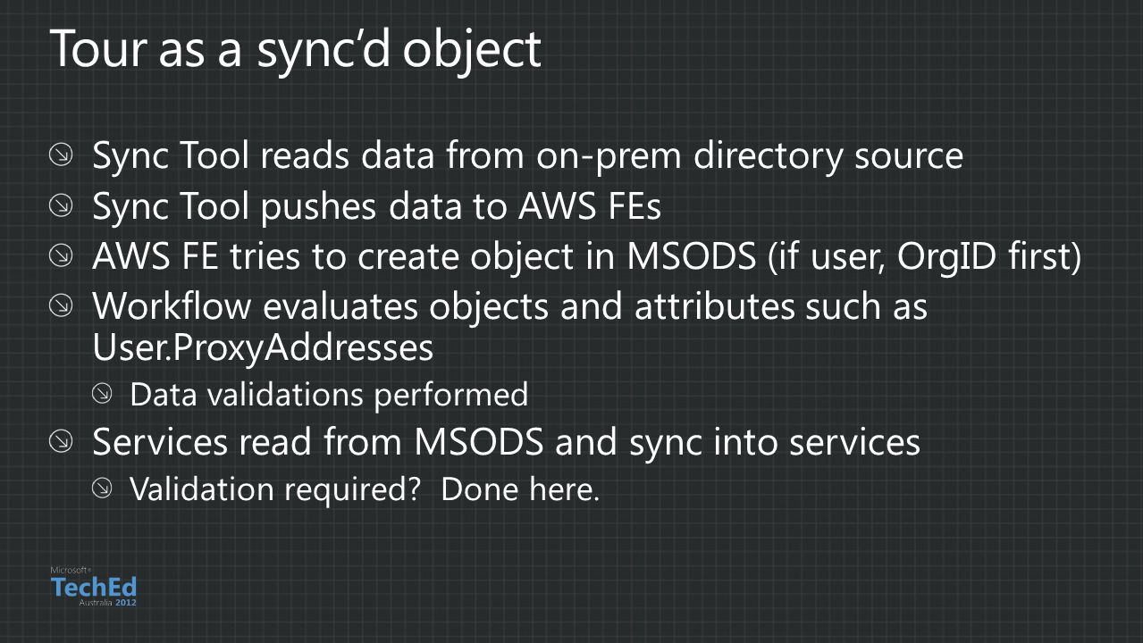 Tour as a sync'd object Sync Tool reads data from on-prem directory source. Sync Tool pushes data to AWS FEs.