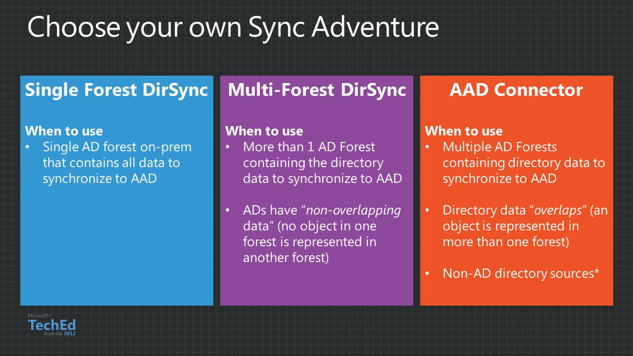 Choose your own Sync Adventure