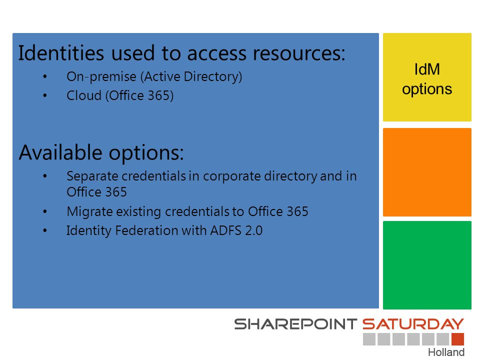 Identities used to access resources: