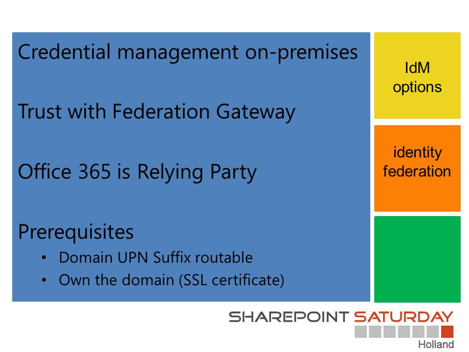 Credential management on-premises Trust with Federation Gateway