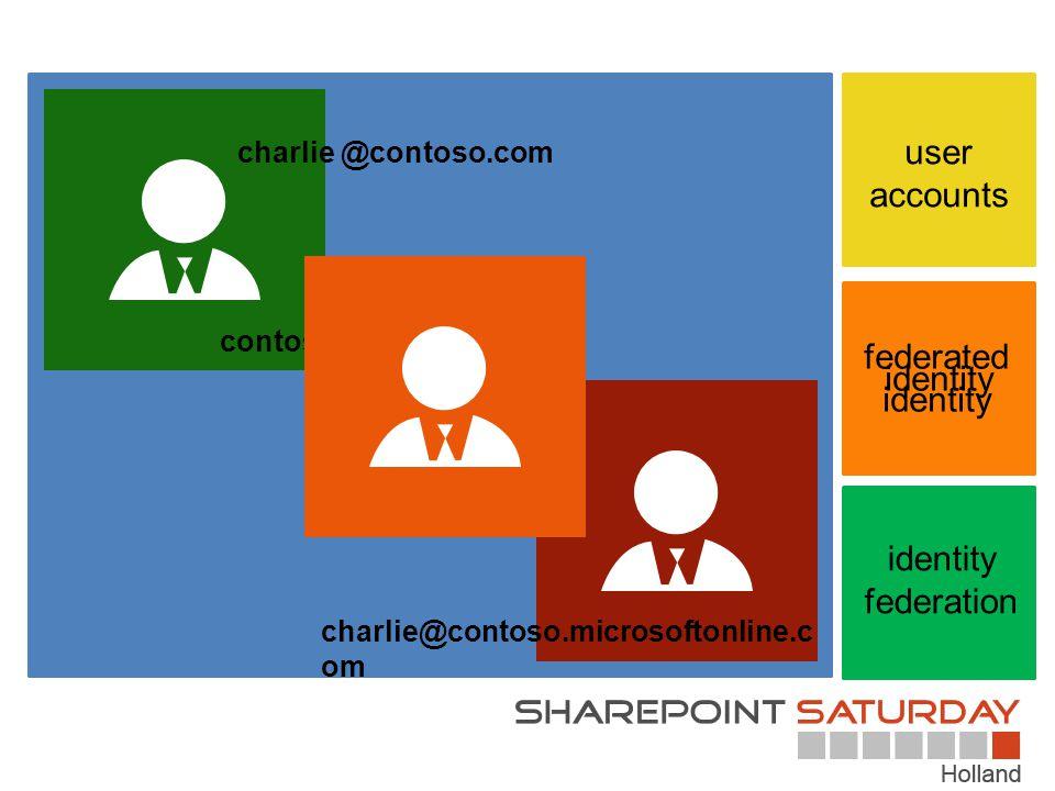 user accounts federated identity identity identity federation