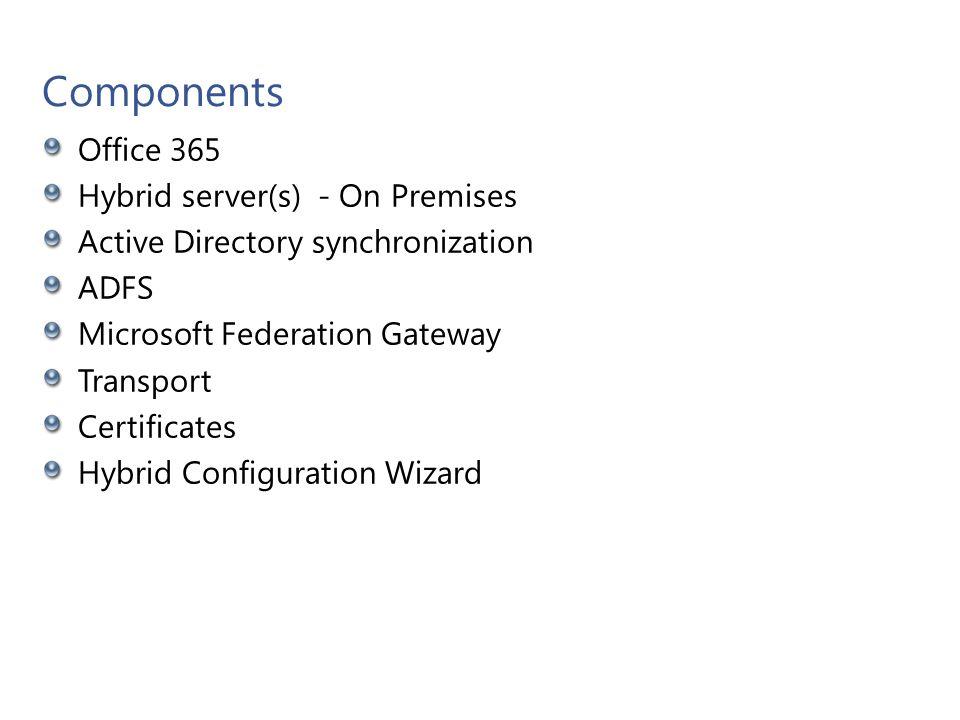 Office 365 and Hybrid server(s) - On Premises