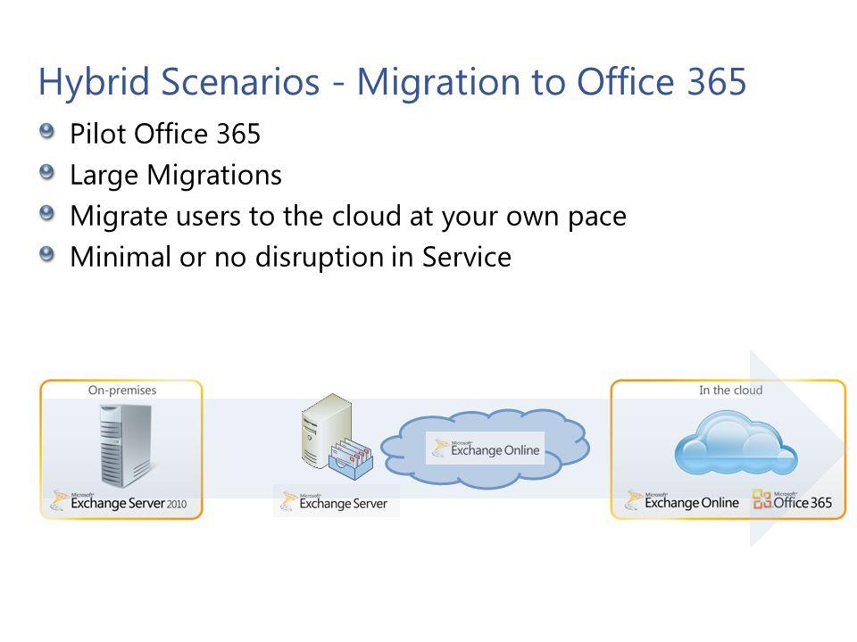 Hybrid Scenarios – Coexist with Office 365