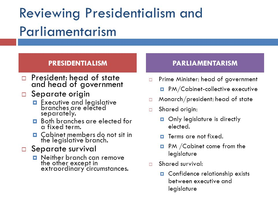 Reviewing Presidentialism and Parliamentarism