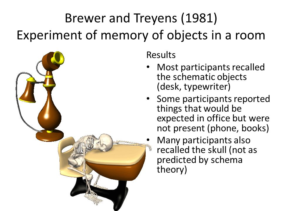 Brewer and Treyens (1981) Experiment of memory of objects in a room