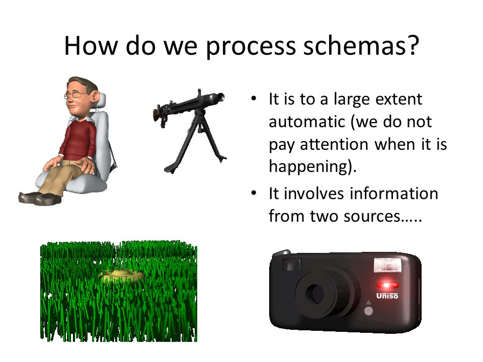 How do we process schemas