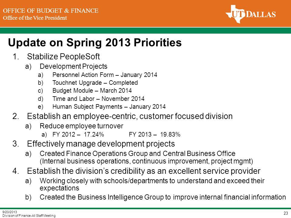 Update on Spring 2013 Priorities