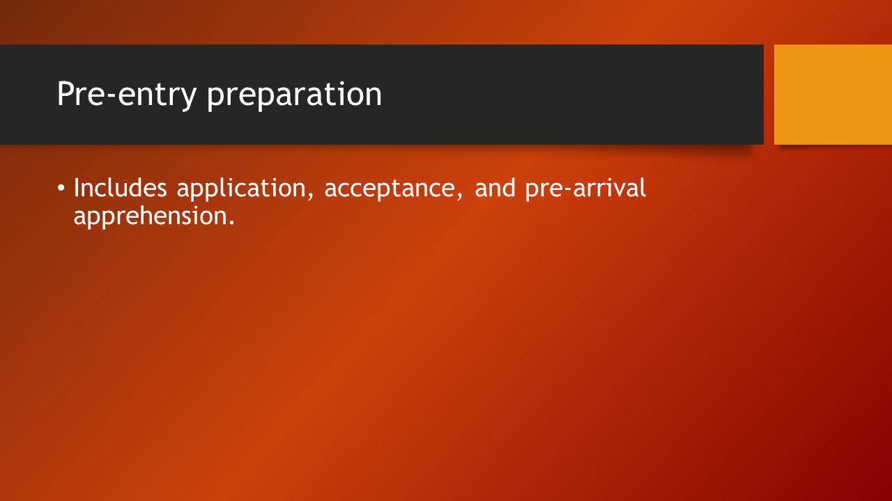 Pre-entry preparation