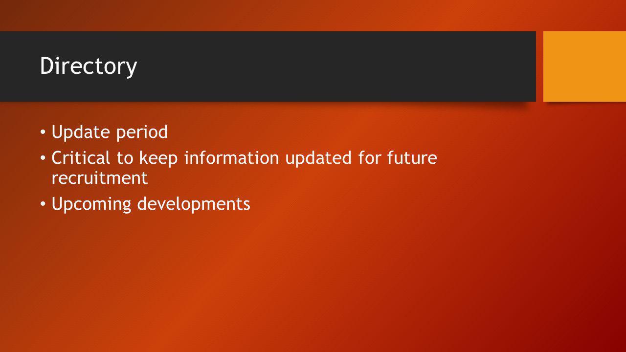 Directory Update period
