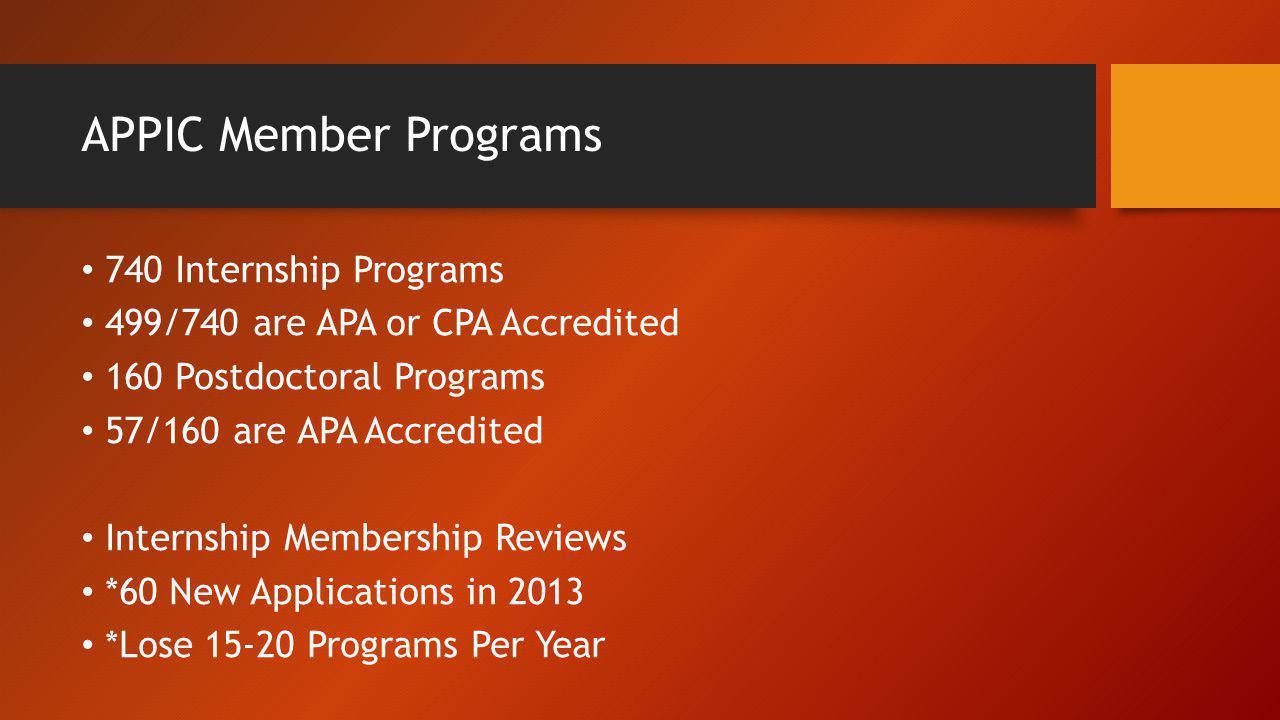 APPIC Member Programs 740 Internship Programs