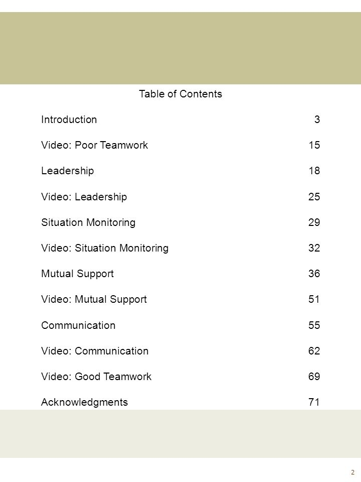 Table of Contents Introduction 3. Video: Poor Teamwork 15. Leadership 18. Video: Leadership 25. Situation Monitoring 29.