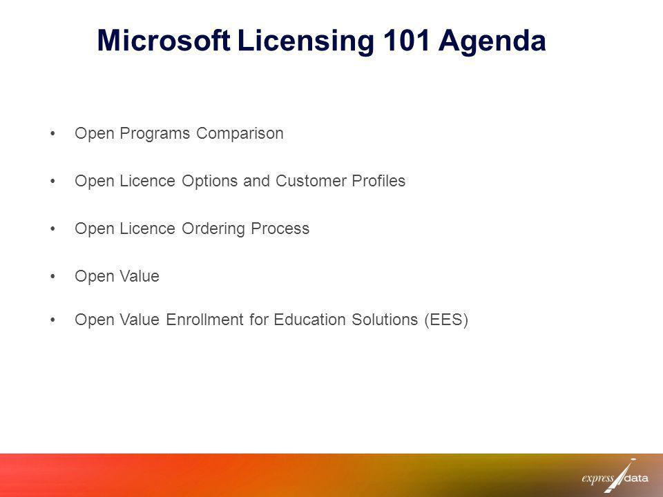 Microsoft Licensing 101 Agenda