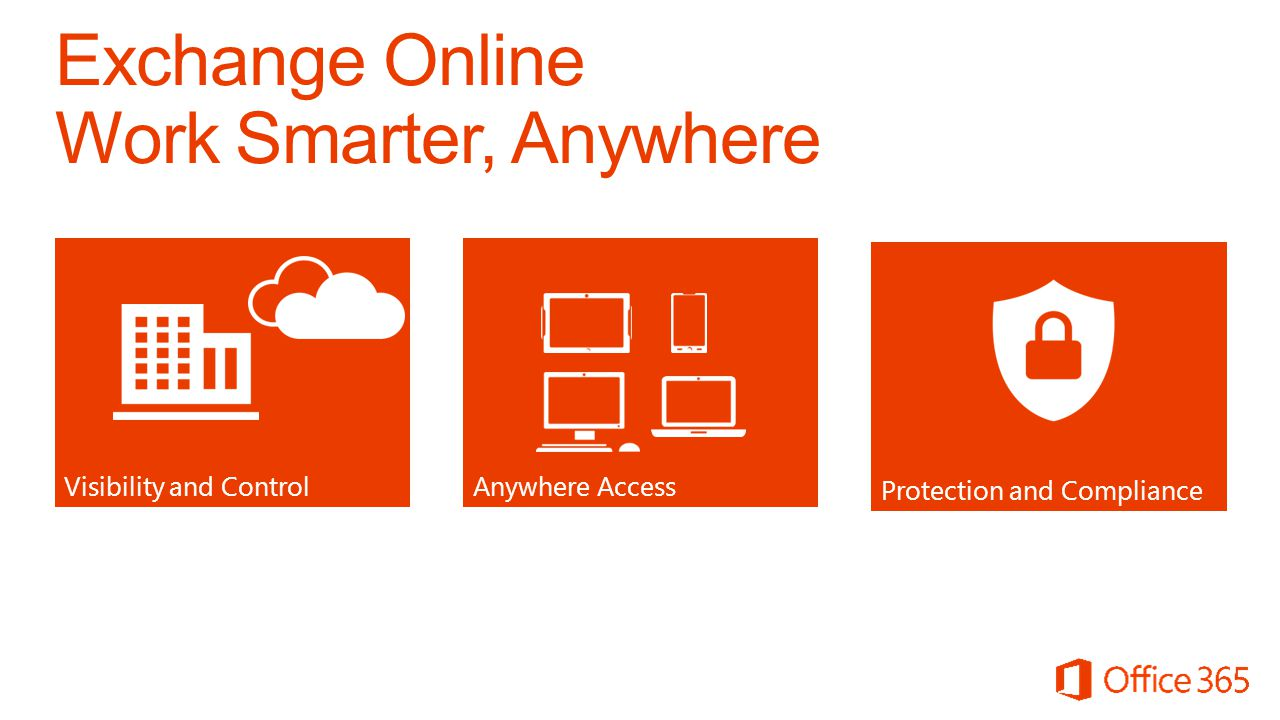 Exchange Online Work Smarter, Anywhere