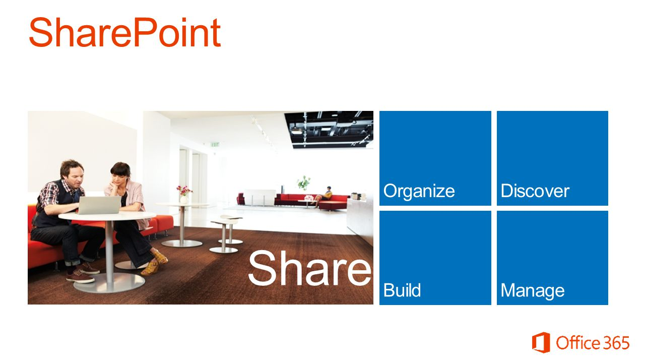 Share SHARE SharePoint Organize Discover Build Manage