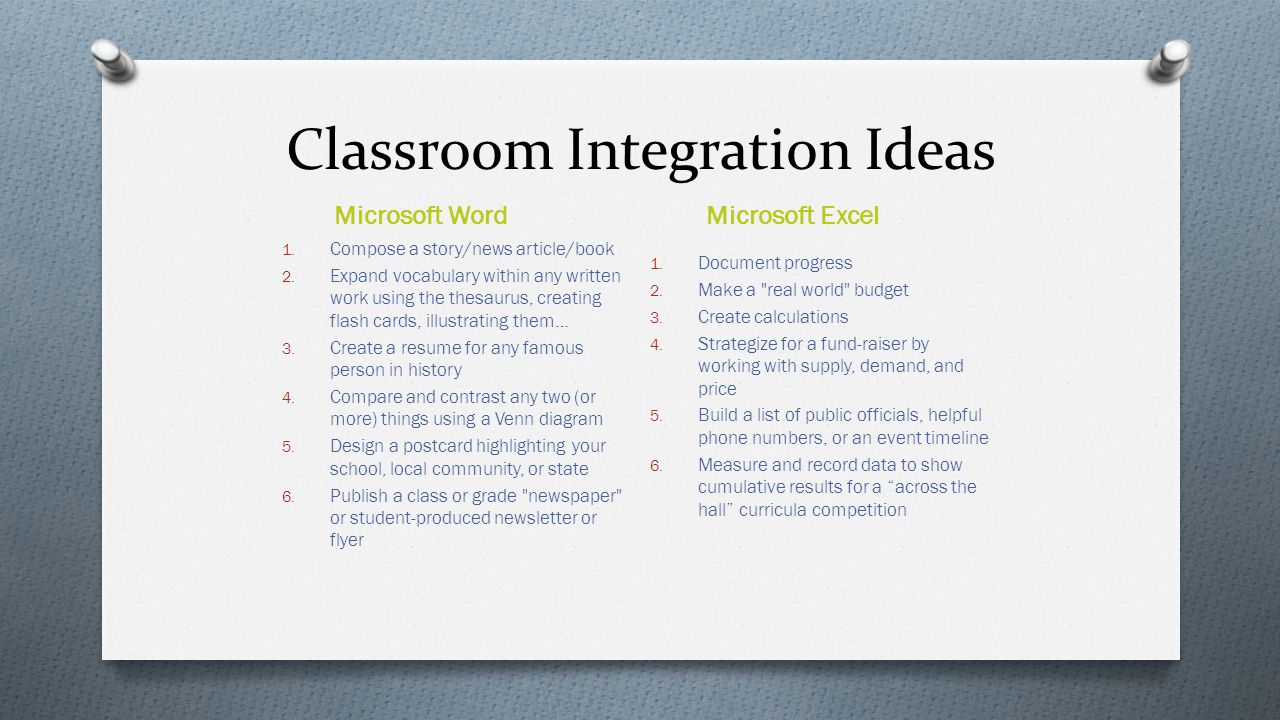 Classroom Integration Ideas