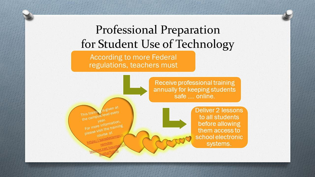Professional Preparation for Student Use of Technology