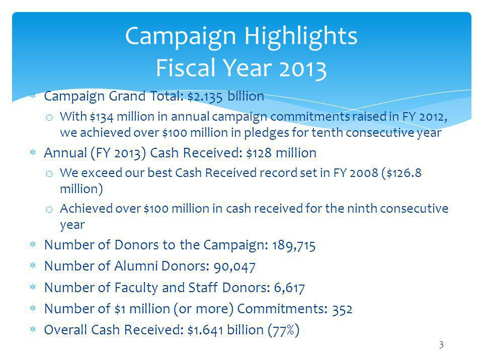 Campaign Highlights Fiscal Year 2013