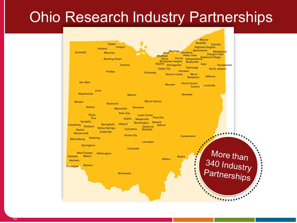 Ohio Research Industry Partnerships