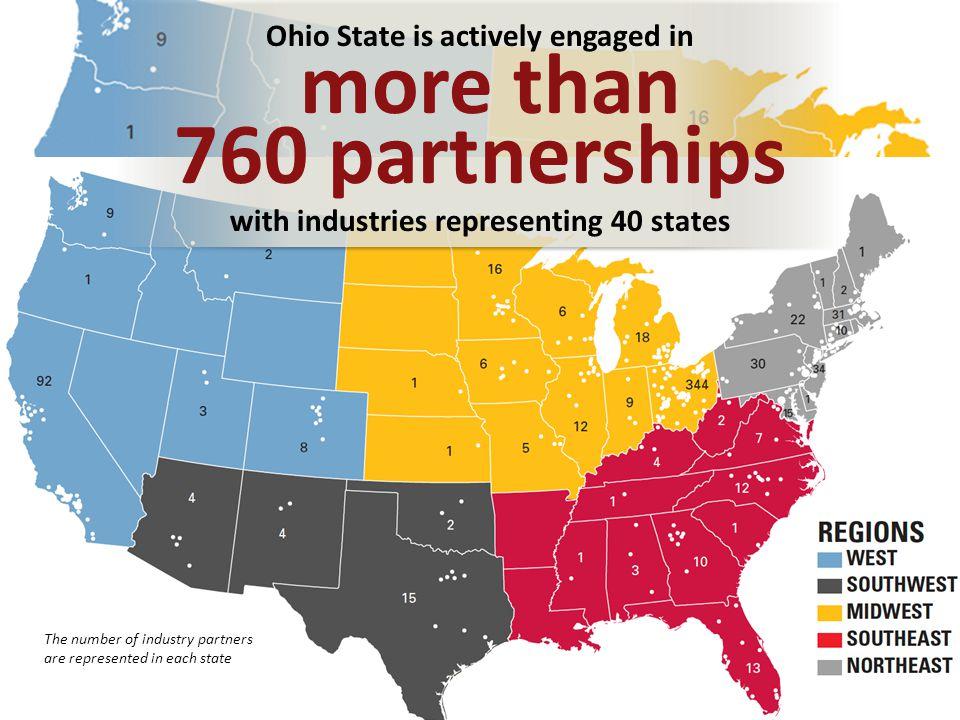 more than 760 partnerships