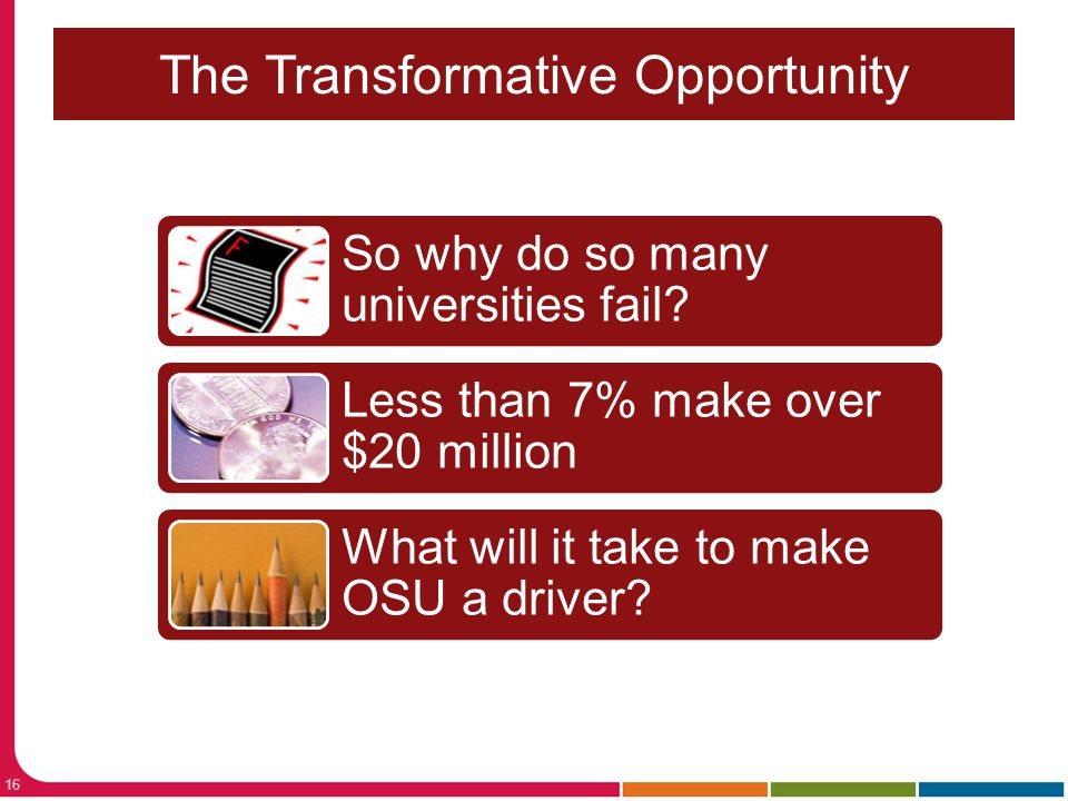The Transformative Opportunity
