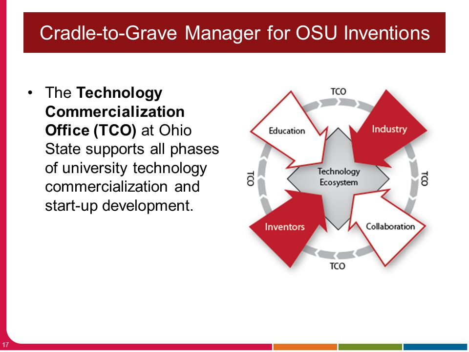 Cradle-to-Grave Manager for OSU Inventions